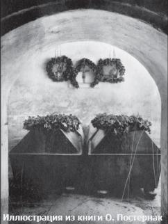 Усыпальница Голицыных. Не сохранилась